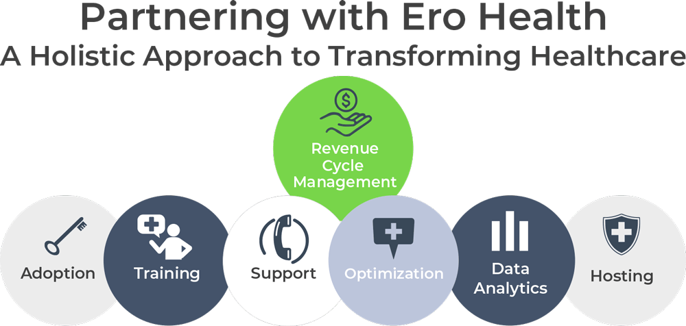 partnering with ero health